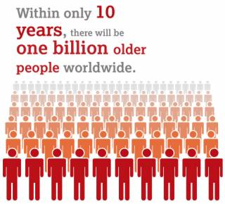 Within only 10 years, there will be 1 billion older people worldwide. Click to find out more about the first ever Global AgeWatch Index.