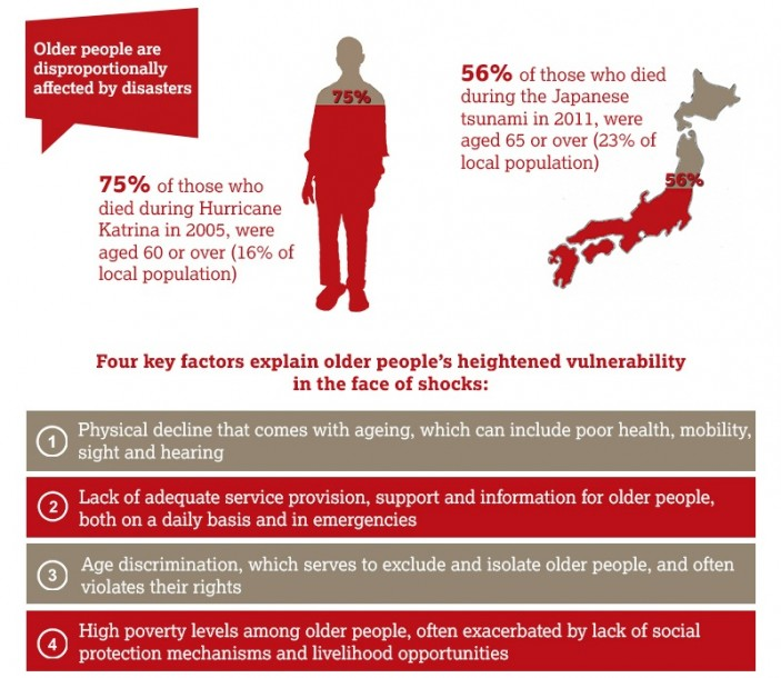 Older People in Disasters Infographic