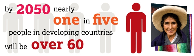 By 2050 nearly one in five people in developing countries will be over 60.