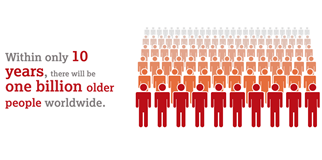 Visit Global AgeWatch for ageing data and statistics.
