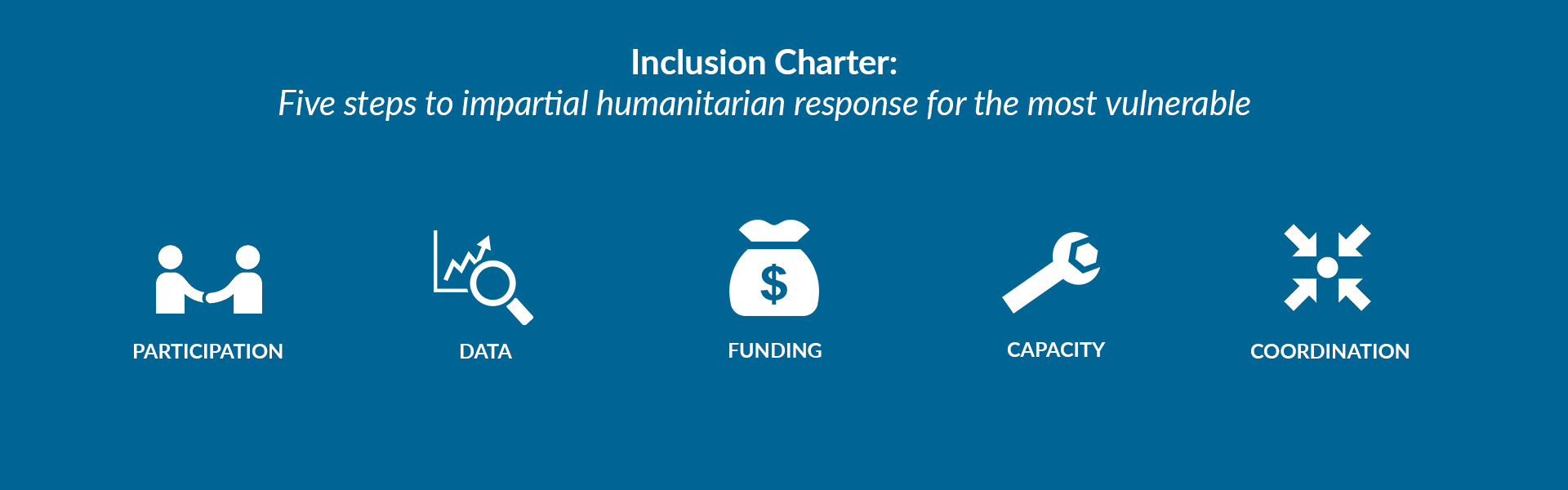 If you are a humanitarian actor, please sign up to the Inclusion Charter: Five steps to impartial humanitarian response